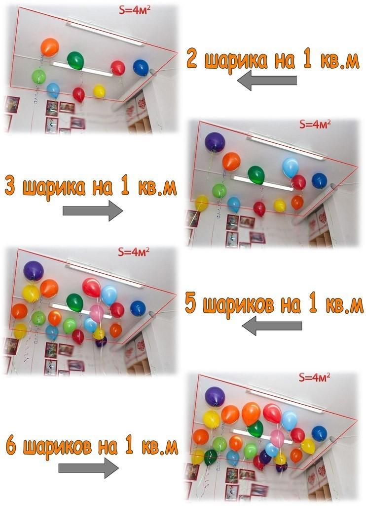 Сколько шаров нужно на метр квадратный